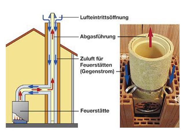 燃木壁炉烟囱抽力解析