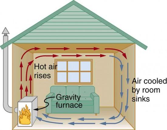 根除一氧化碳,时刻保你平安,你家的隐形守护者非壁炉烟囱莫属